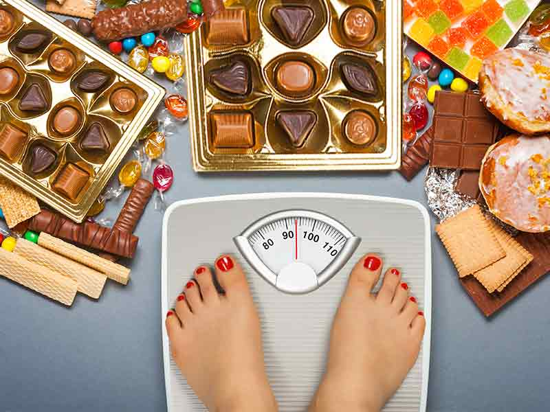 how the consumption of sugar increases your weight